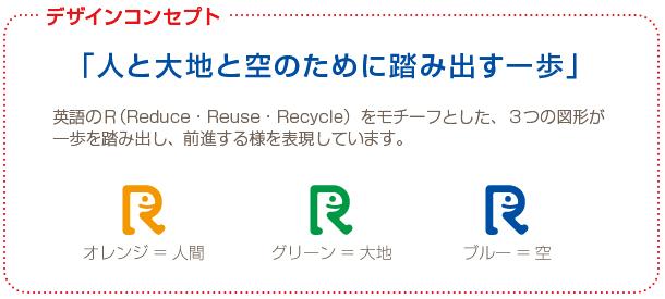 3rマーク 水戸市再資源化事業協同組合 水戸リサイクル館